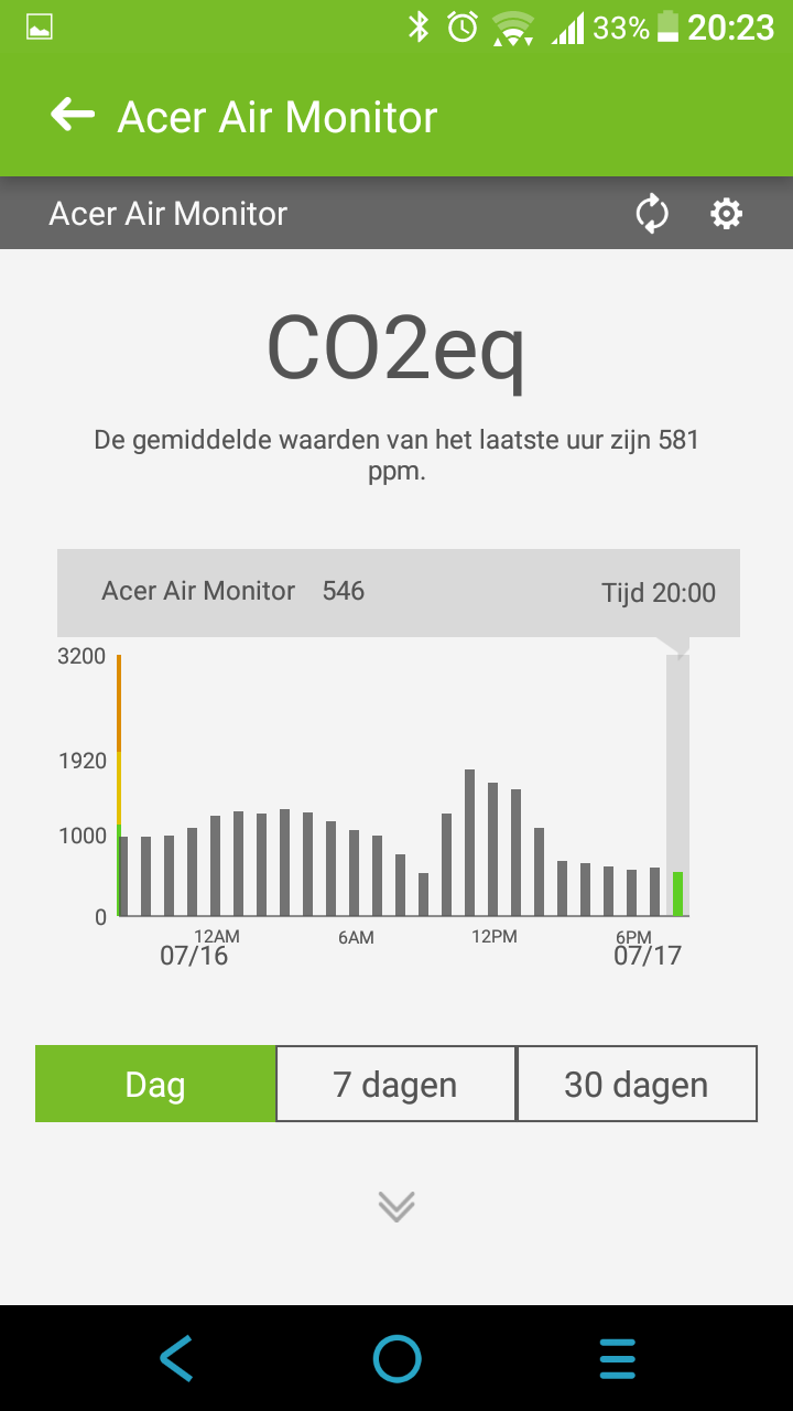Test; Acer Air Monitor