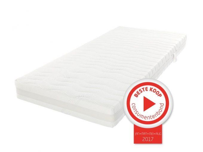 Beste koop matrassen gallery of als beste matras getest door de